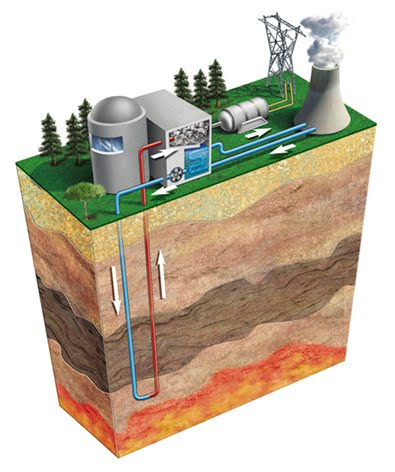 Is natural gas 'fracking' responsible for the recent earthquake swarms in strange locations?